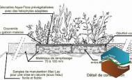 Gabion matelas végétalisé AquaFlora